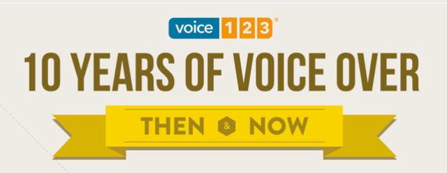 10-years-of-voice123-voice-over-642x250